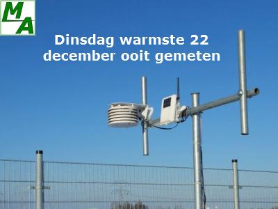 Dinsdag warmste 22 december ooit gemeten